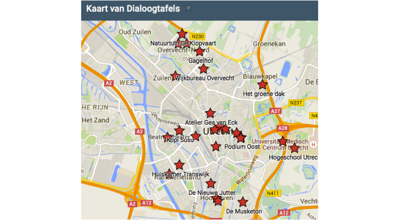 Dialoogtafesl 2015